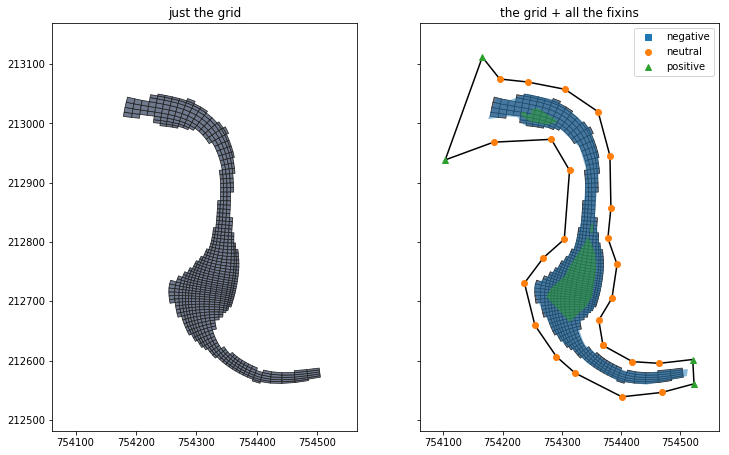 Masking grid cells — pygridtools 0 3 0 documentation